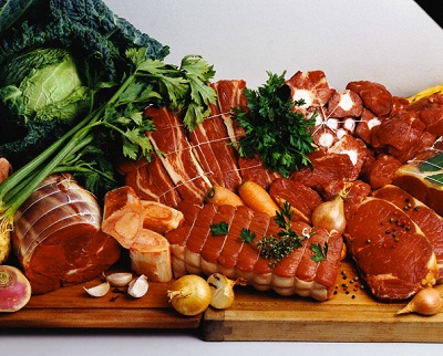 Different Sorts of Raw Meat