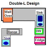 thiết kế nhà bếp hình chữ L kép