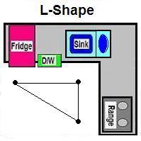 Thiết kế nhà bếp chữ L
